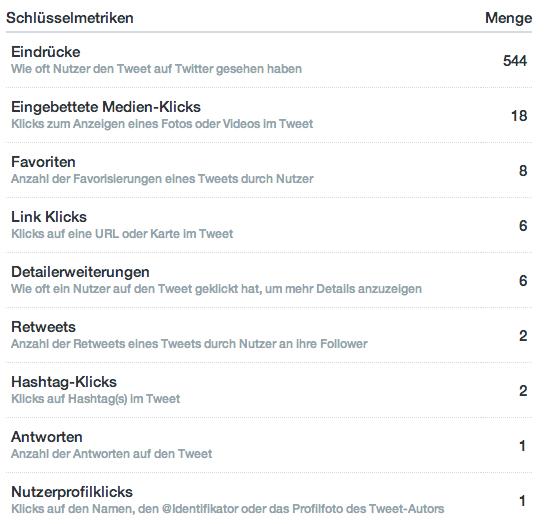 Tweet-Aktivitätsanalyse_für_KaiThrun