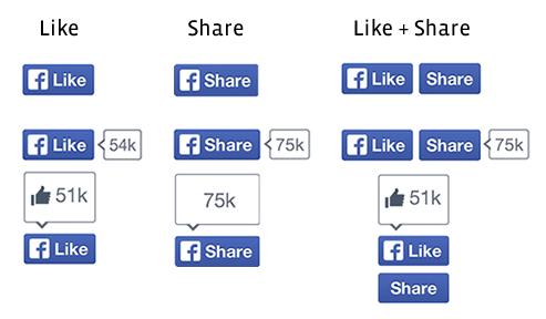 Die neuen Facebook Sharing und Like Button